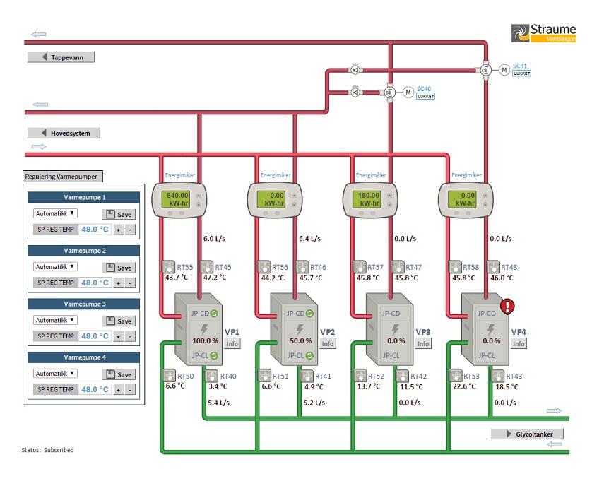 Ventilasjonssystem i SD Web